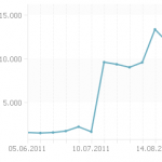 Post-Panda Link Building for Affiliate Websites in 2012