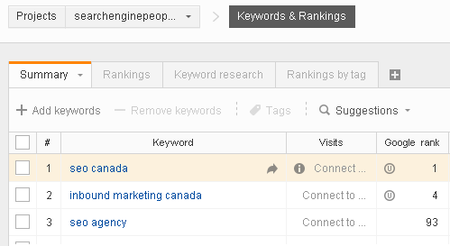 webmeup-keyword-rankings