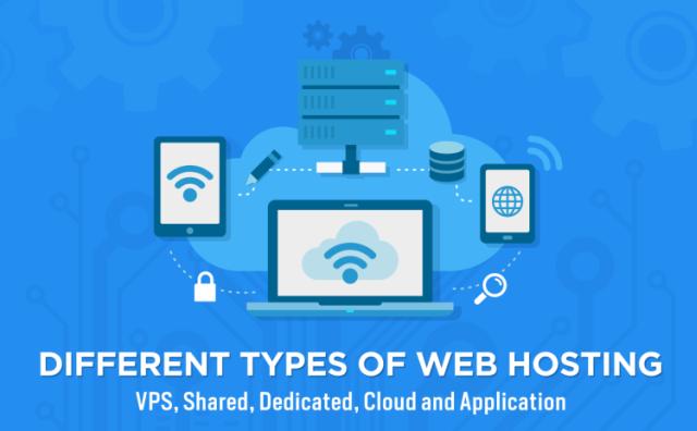 webhosting-types