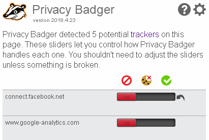 Privacy Badger blocks Facebook and Google on a website.